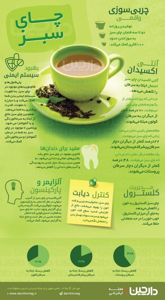 green-tea-info