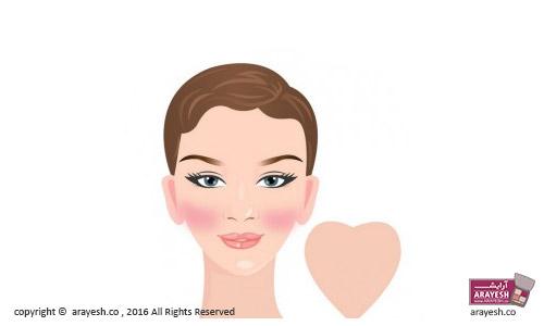آرایش رژگونه